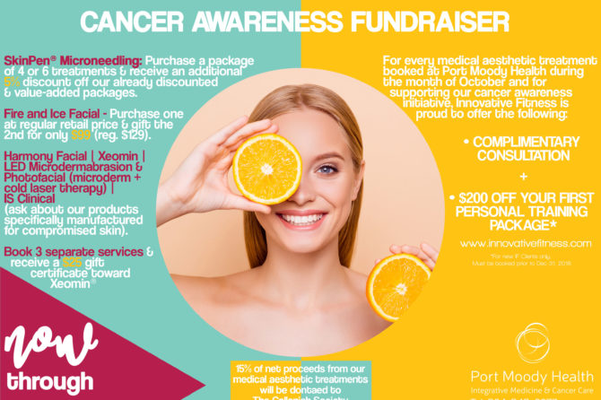 The benefits are much more than skin deep – Cancer Fundraiser